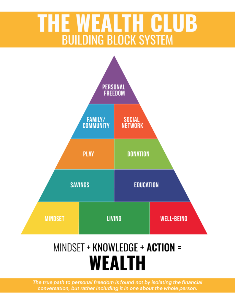 The Wealth Club Building Blocks Pyramid